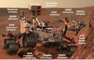 Liste des instruments de Curiosity