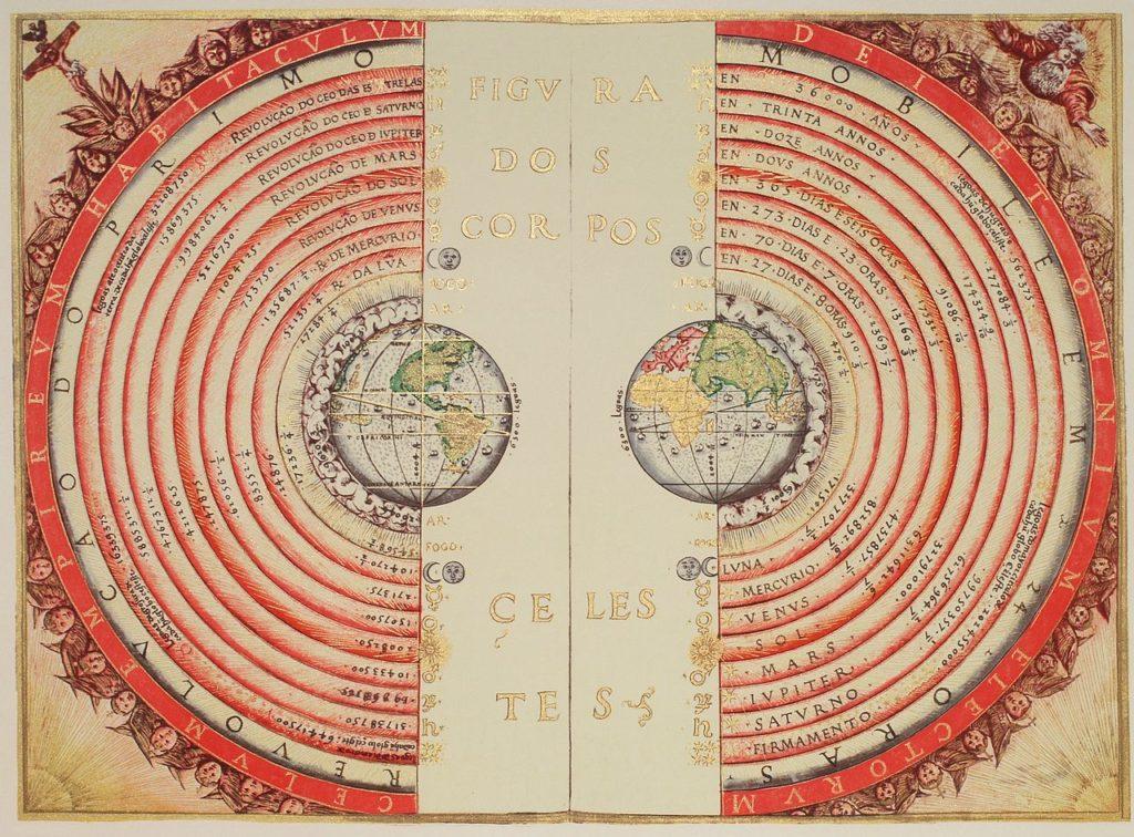 Modèle géocentrique du système solaire