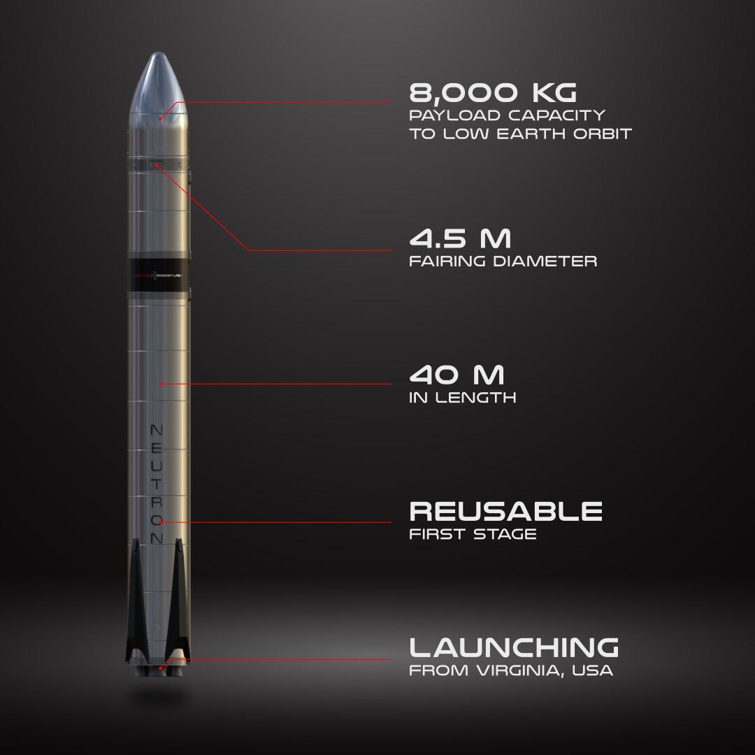 Caractéristiques de la fusée Neutron