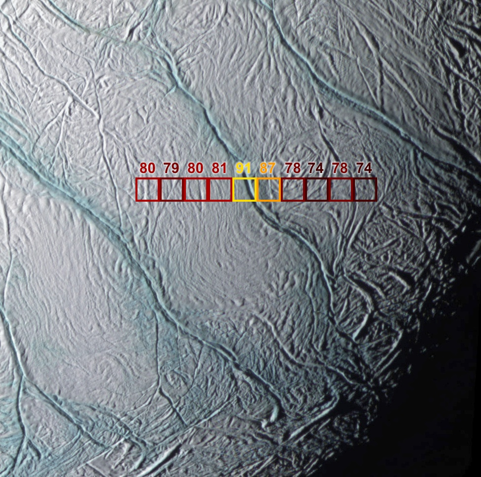 Température d'Encelade