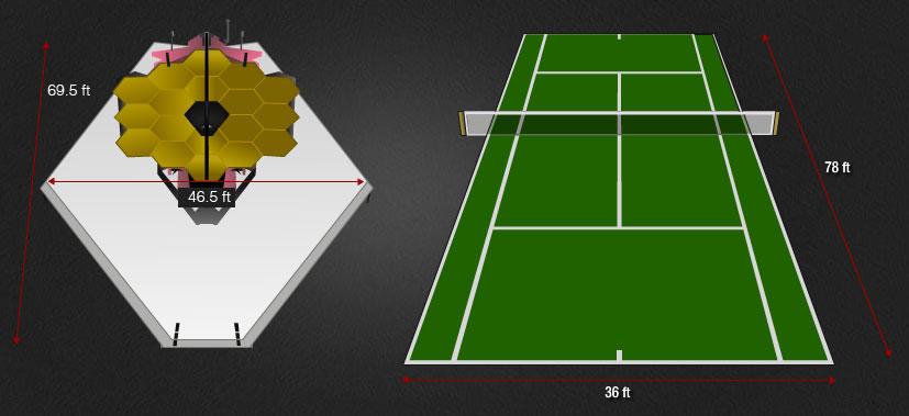 Comparaison du JWT avec un terrain de tennis