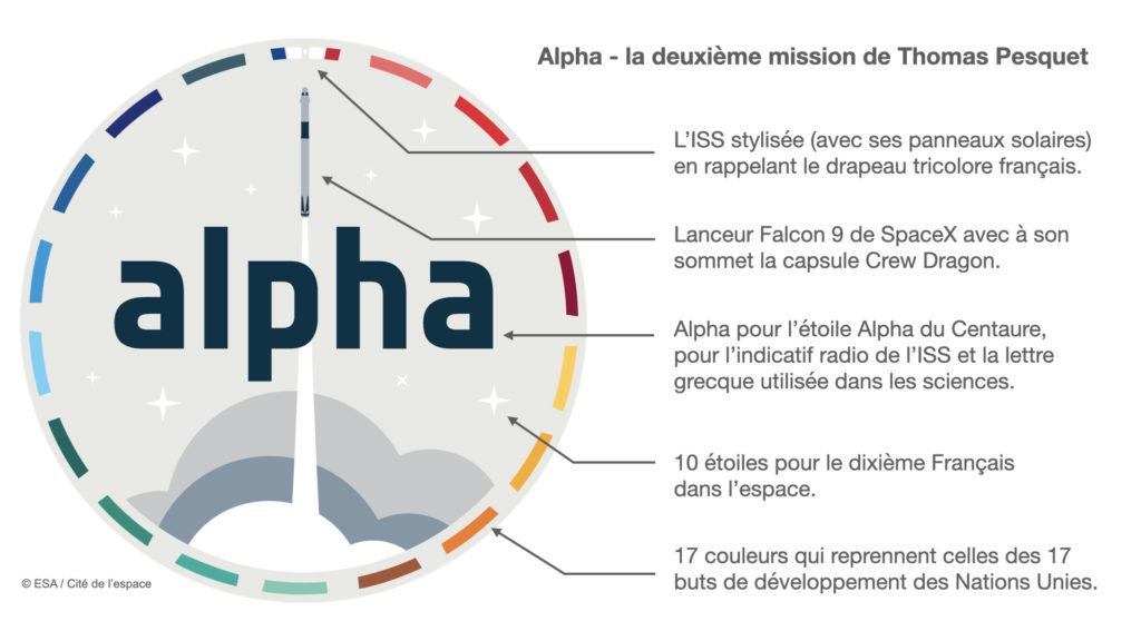 La mission Alpha expliquée