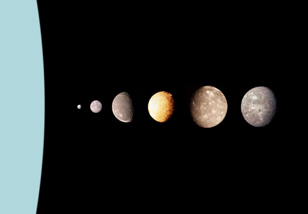 Les lunes d'Uranus