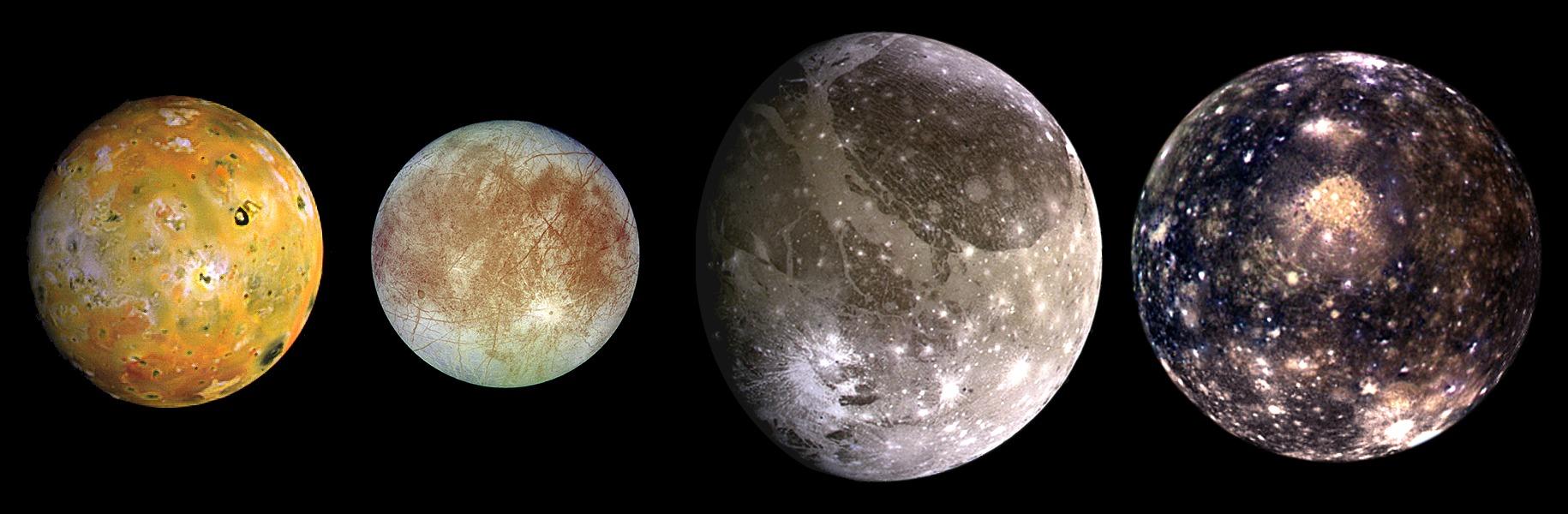 Les lunes galiléennes